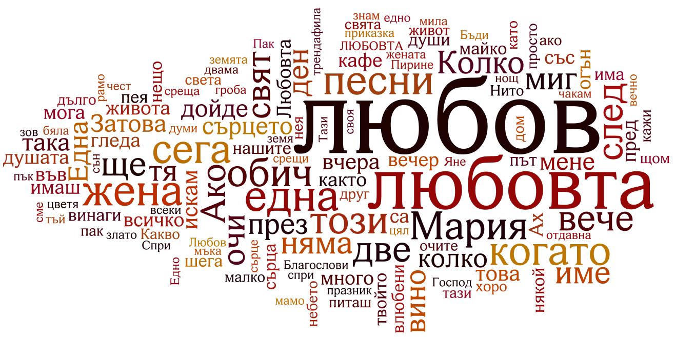 EvtimEvtimov