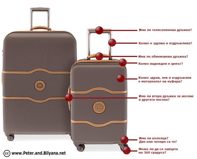 Размери багаж и какво да гледаме, когато купуваме куфар