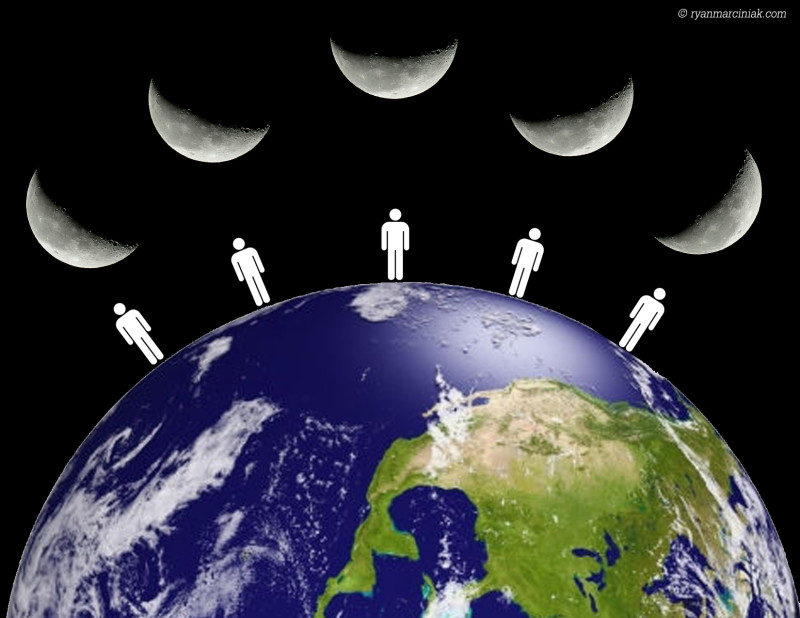 Moon-observer